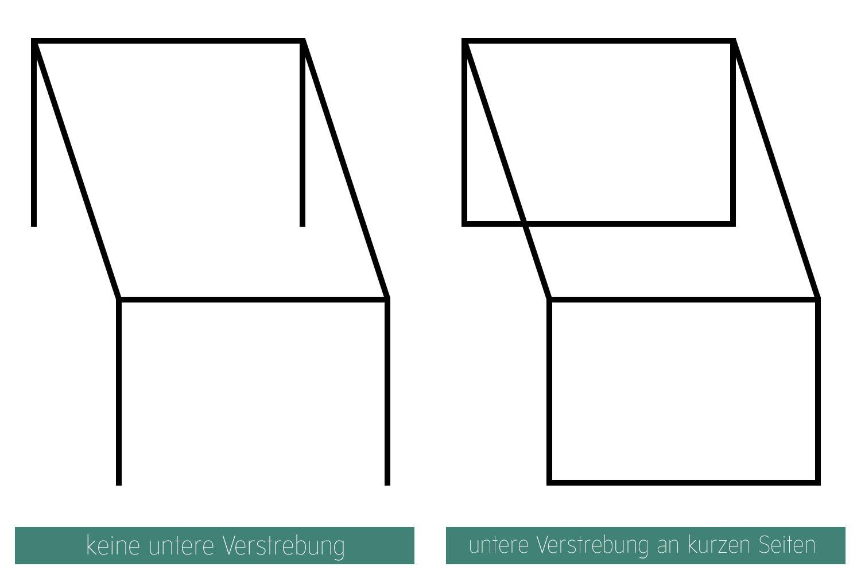 Gestell Varianten Esstisch